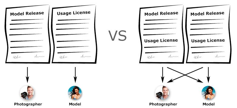 model_release_usage_license